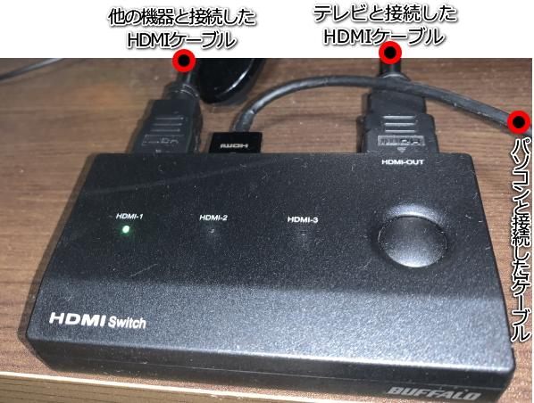 HDMI切替器の使い方