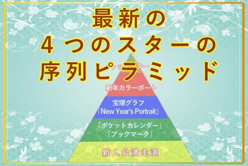 最新の 4つのスターの 序列ピラミッド
