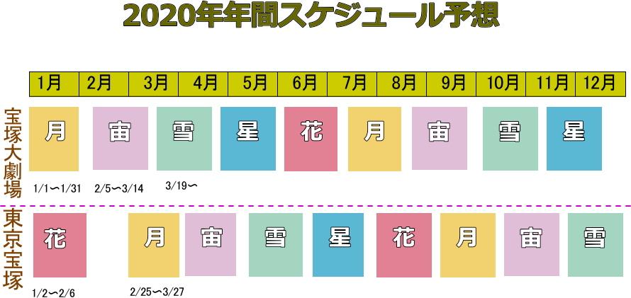 2022宝塚歌劇年間スケジュール予想